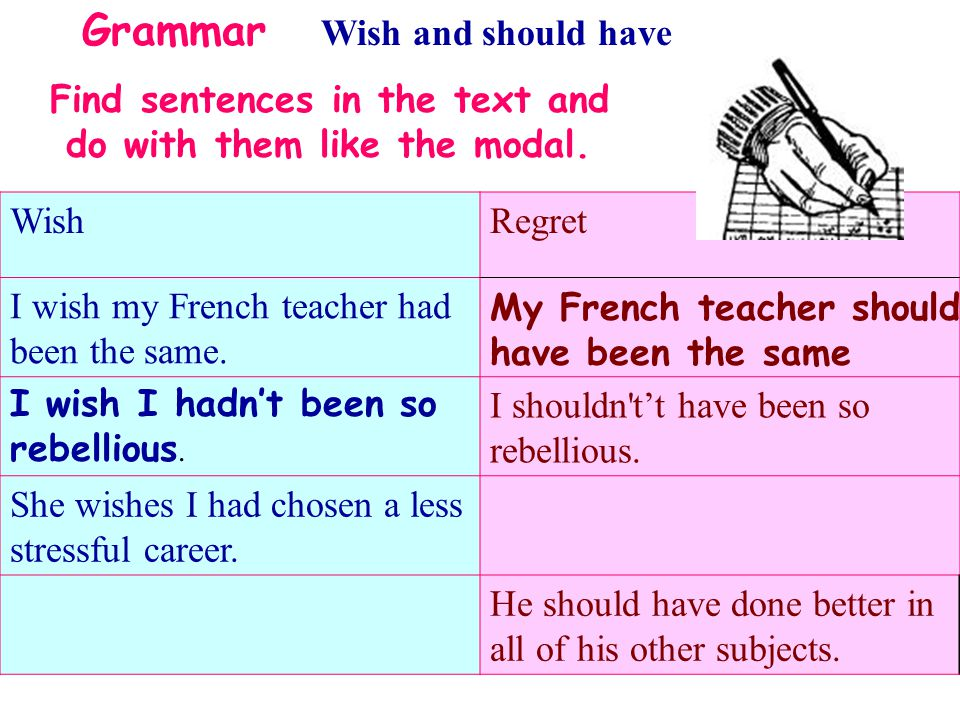 Grammar Wish and should have Find sentences in the text and do with them like the modal.