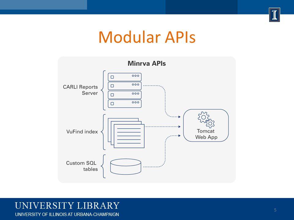 Modular APIs 5