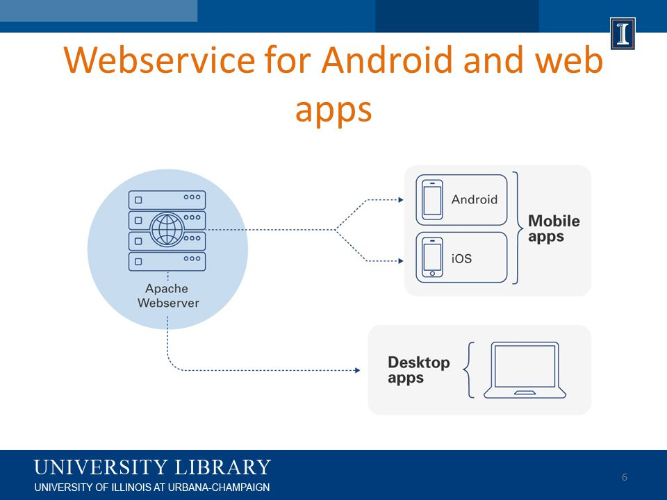 Webservice for Android and web apps 6