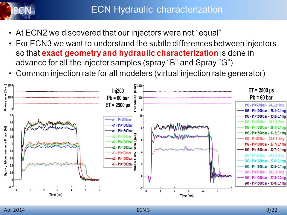 Click to edit Master title style ECN 3 9/22 Apr 2014 ECN Hydraulic characterization At ECN2 we discovered that our injectors were not equal For ECN3 we want to understand the subtle differences between injectors so that exact geometry and hydraulic characterization is done in advance for all the injector samples (spray B and Spray G ) Common injection rate for all modelers (virtual injection rate generator)