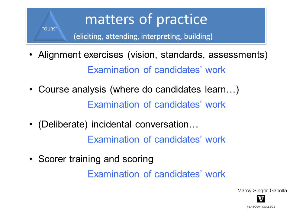 matters of practice (eliciting, attending, interpreting, building) Alignment exercises (vision, standards, assessments) Course analysis (where do candidates learn…) (Deliberate) incidental conversation… Scorer training and scoring Examination of candidates' work OURS Marcy Singer-Gabella