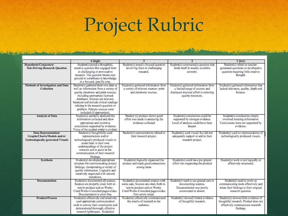Project Rubric