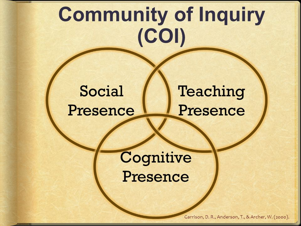 Community of Inquiry (COI) Social Presence Teaching Presence Cognitive Presence Garrison, D.
