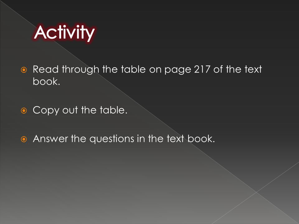  Read through the table on page 217 of the text book.  Copy out the table.  Answer the questions in the text book.