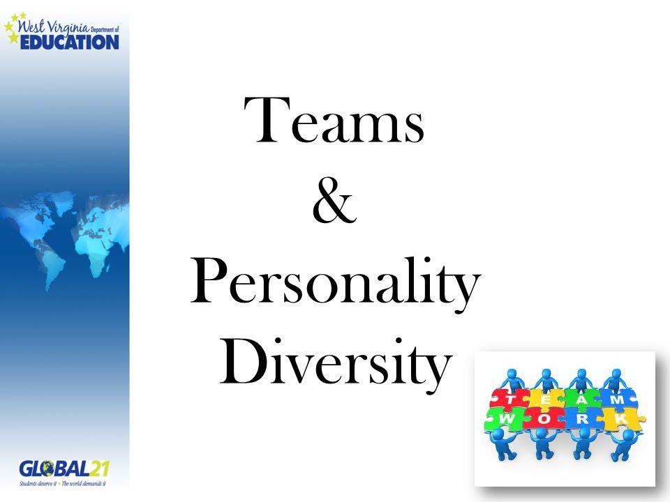 Teams & Personality Diversity
