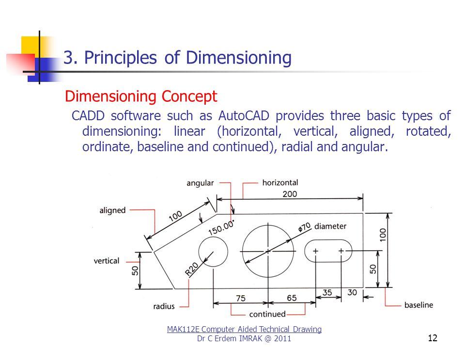 MAK112E Computer Aided Technical Drawing Dr C Erdem IMRAK @ 2011 12 3.