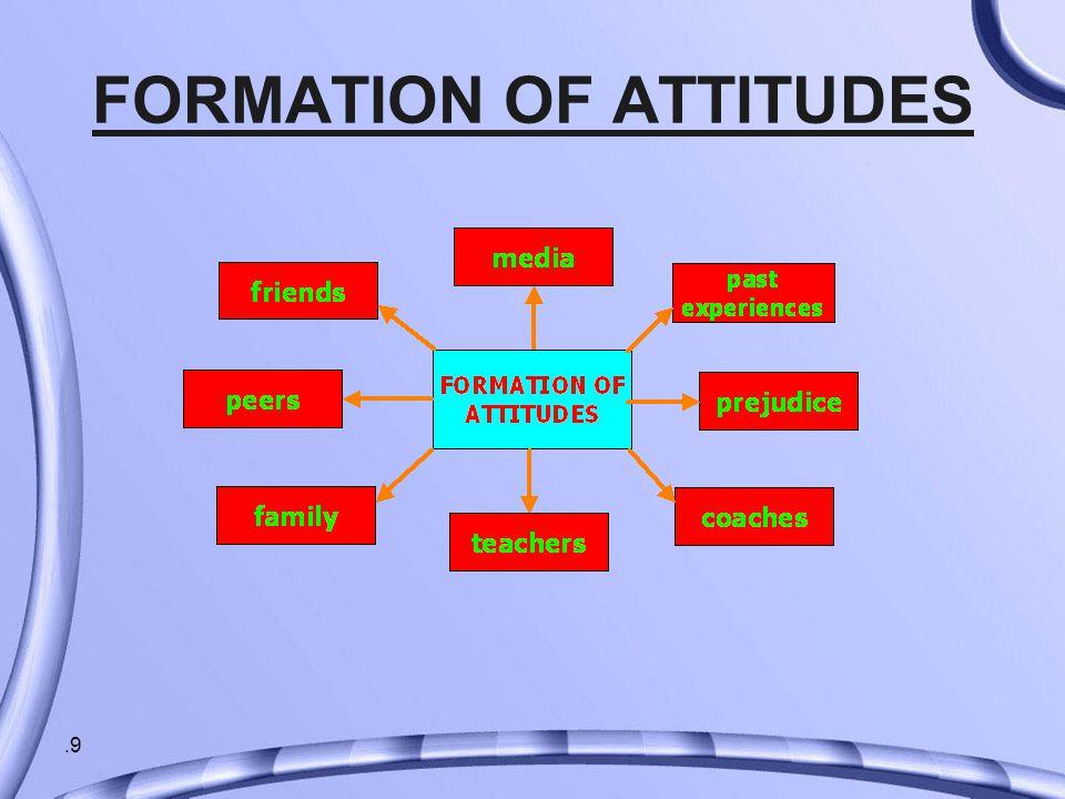 .9 FORMATION OF ATTITUDES
