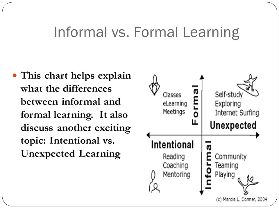 Informal vs. Formal Learning This chart helps explain what the differences between informal and formal learning. It also discuss another exciting topi