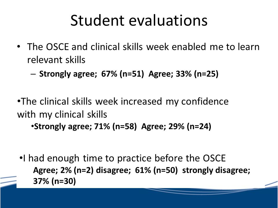 Student evaluations The OSCE and clinical skills week enabled me to learn relevant skills – Strongly agree; 67% (n=51) Agree; 33% (n=25) The clinical