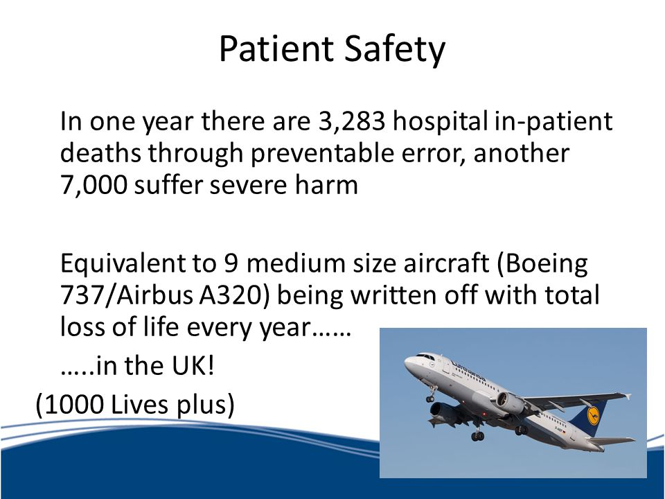 Patient Safety In one year there are 3,283 hospital in-patient deaths through preventable error, another 7,000 suffer severe harm Equivalent to 9 medi