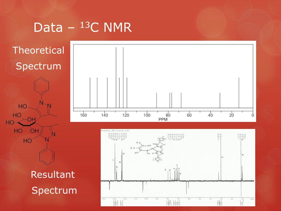 Data – 13 C NMR Theoretical Spectrum Resultant Spectrum