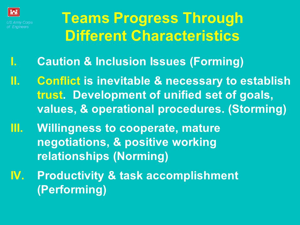 Teams Progress Through Different Characteristics I.Caution & Inclusion Issues (Forming) II.Conflict is inevitable & necessary to establish trust. Deve