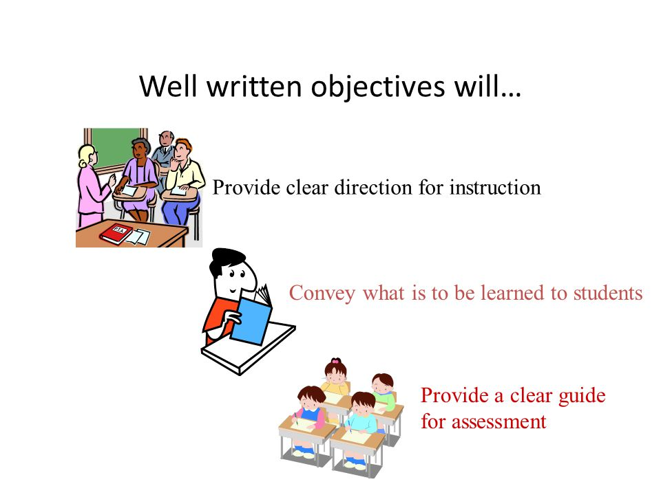 Well written objectives will… Provide clear direction for instruction Convey what is to be learned to students Provide a clear guide for assessment