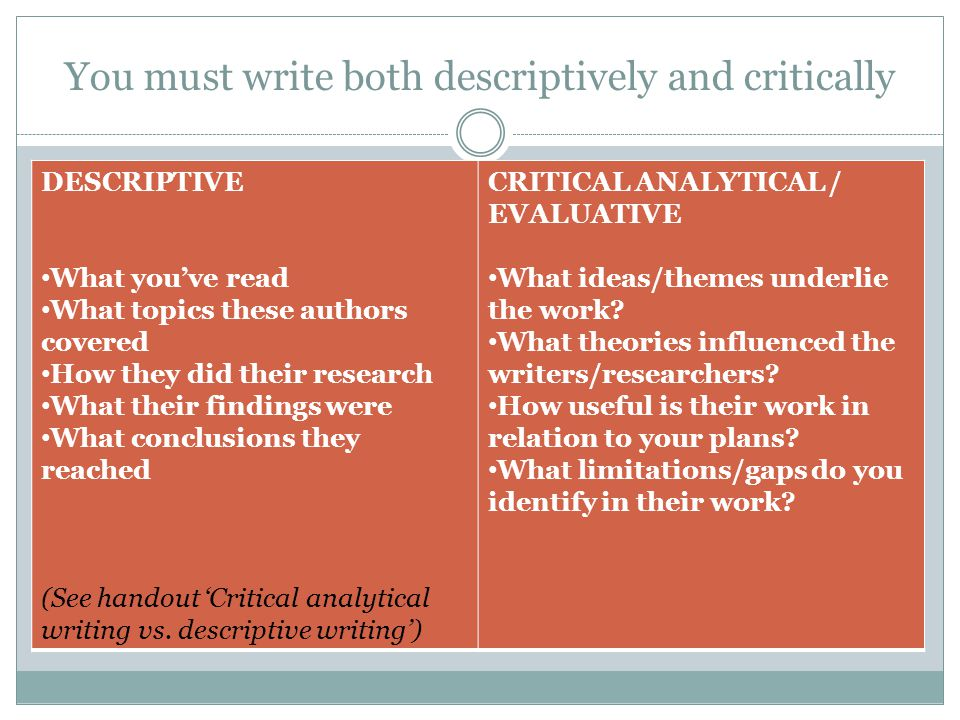 You must write both descriptively and critically DESCRIPTIVE What you've read What topics these authors covered How they did their research What their findings were What conclusions they reached (See handout 'Critical analytical writing vs.