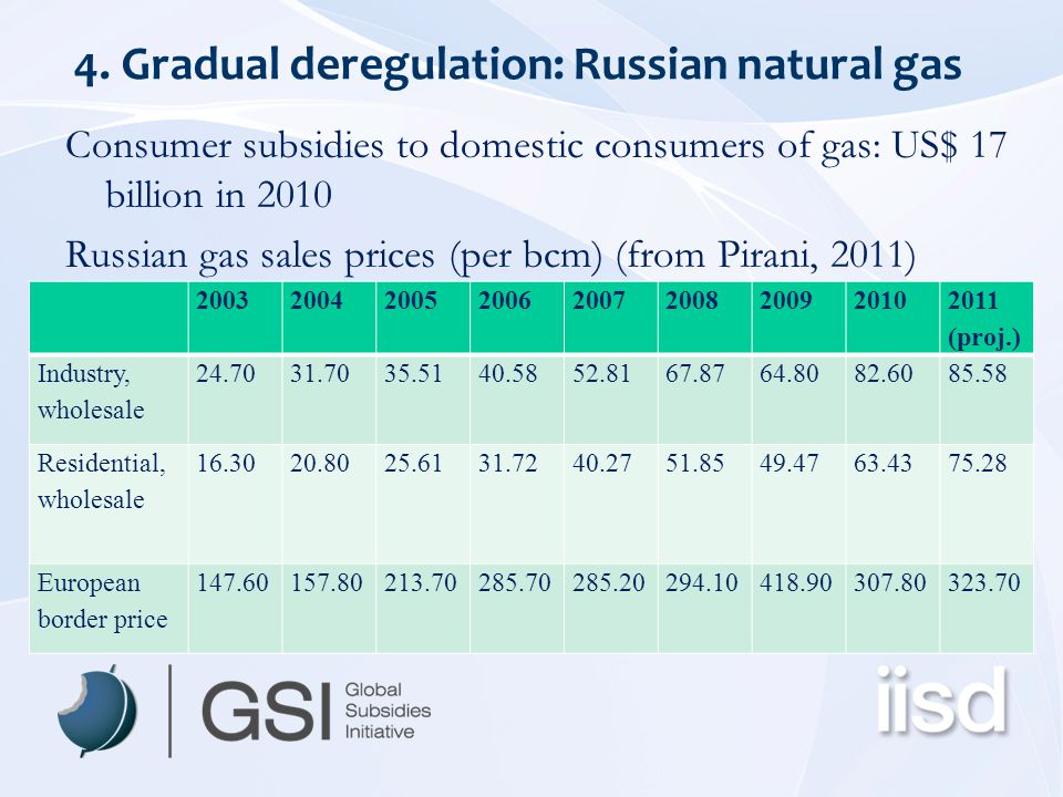 4. Gradual deregulation: Russian natural gas Consumer subsidies to domestic consumers of gas: US$ 17 billion in 2010 Russian gas sales prices (per bcm