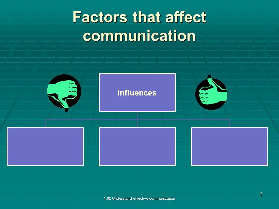 Factors that affect communication 1.02 Understand effective communication 2 Influences