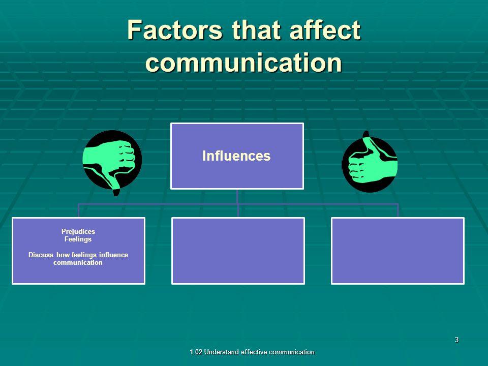 Factors that affect communication 1.02 Understand effective communication 3