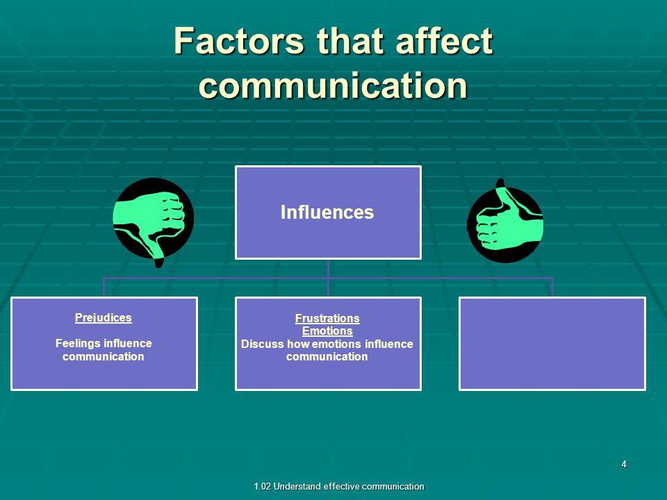 Factors that affect communication 1.02 Understand effective communication 4