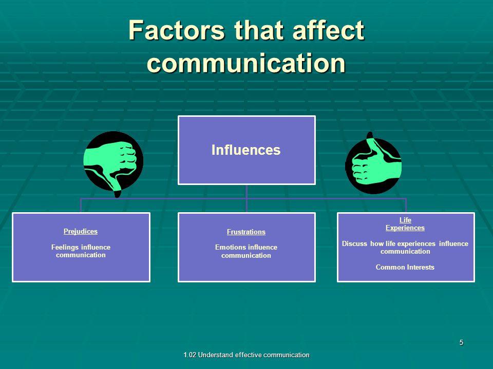Factors that affect communication 1.02 Understand effective communication 5