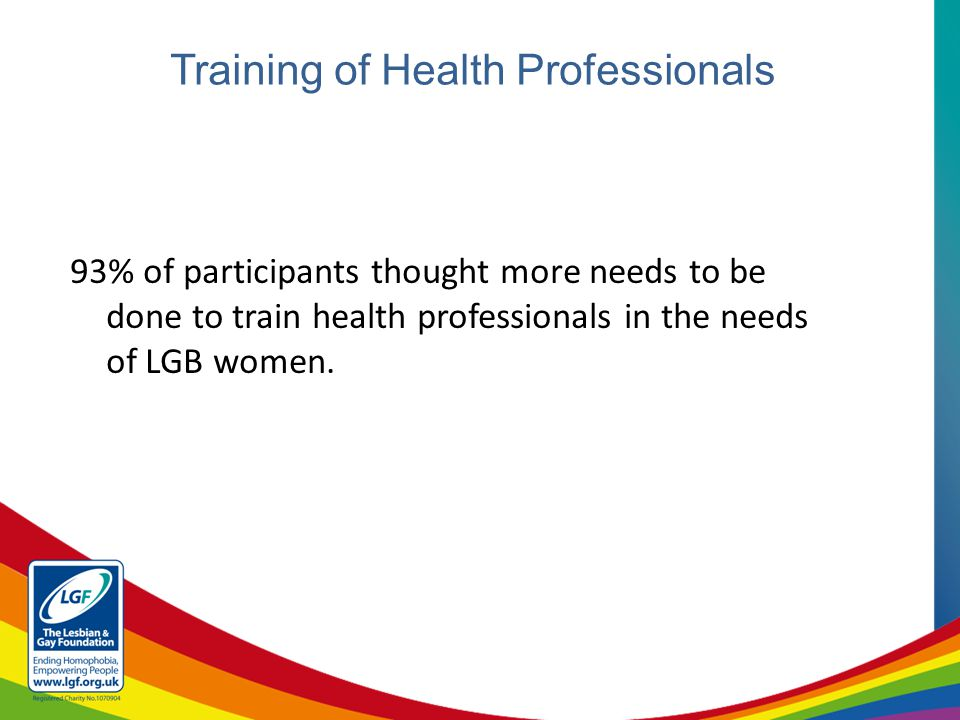 Training of Health Professionals 93% of participants thought more needs to be done to train health professionals in the needs of LGB women.