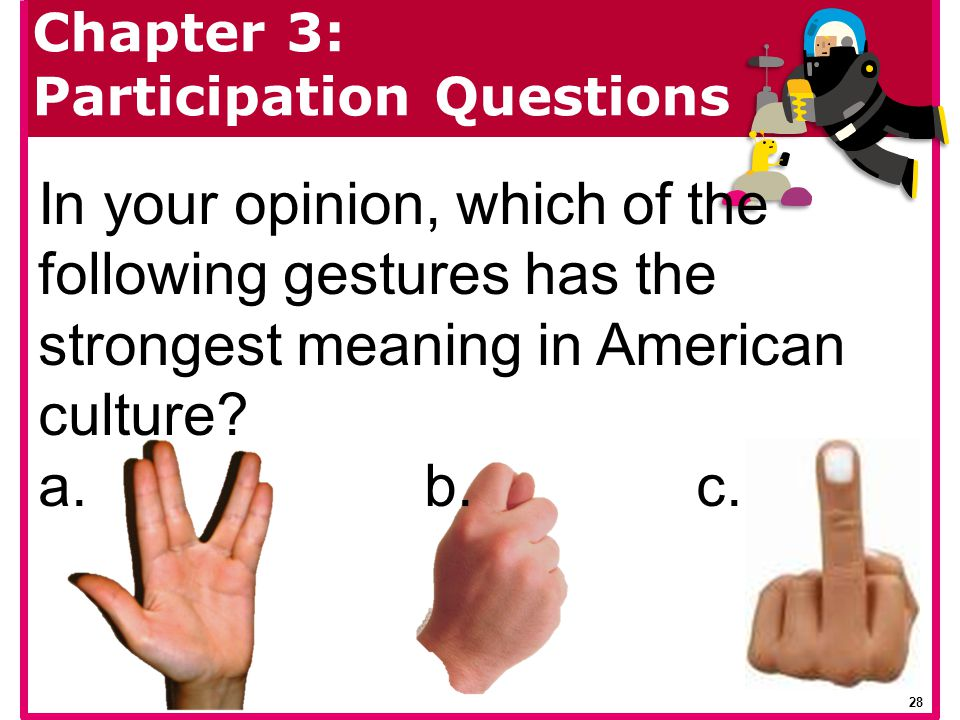 In your opinion, which of the following gestures has the strongest meaning in American culture? a. b. c. c. Chapter 3: Participation Questions 28