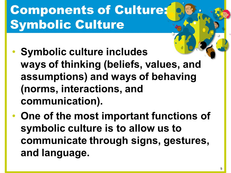 Components of Culture: Symbolic Culture Symbolic culture includes ways of thinking (beliefs, values, and assumptions) and ways of behaving (norms, int