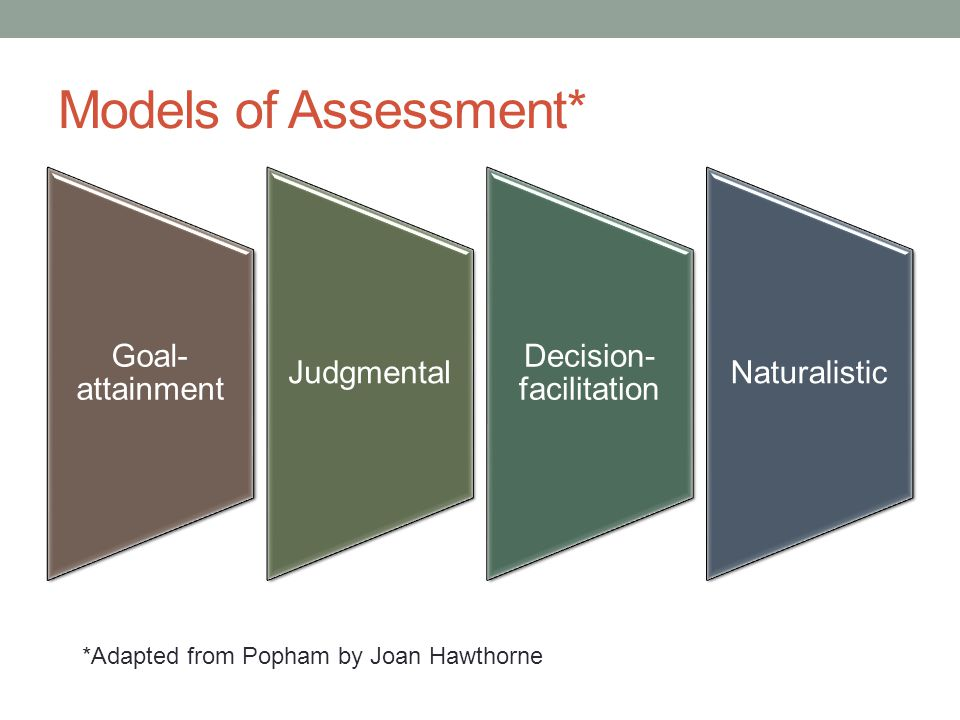 Models of Assessment* Goal- attainment Judgmental Decision- facilitation Naturalistic *Adapted from Popham by Joan Hawthorne