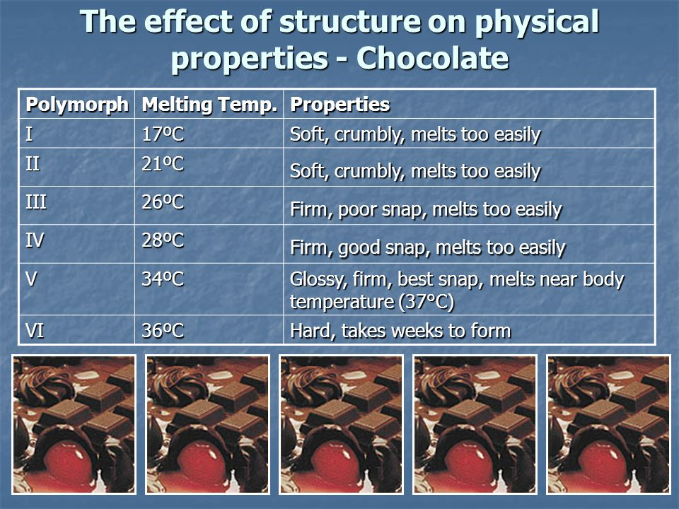 The effect of structure on physical properties - Chocolate Polymorph Melting Temp.