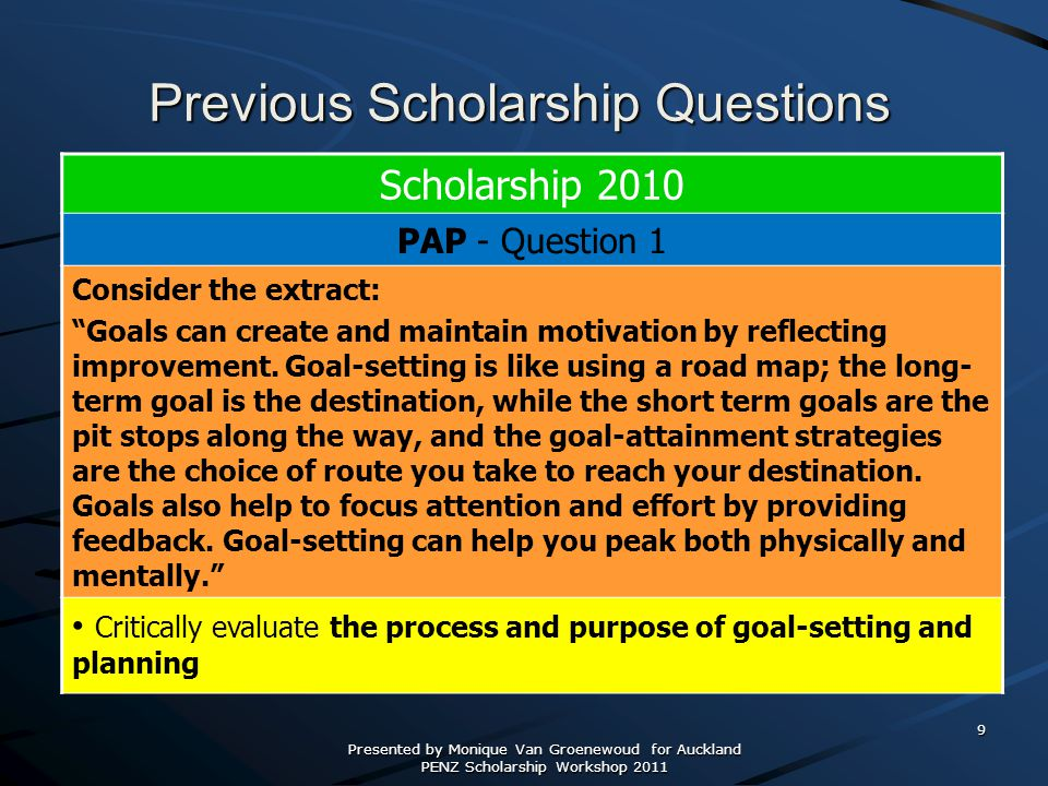Previous Scholarship Questions Scholarship 2006 PAP - Question 3 PE teachers provides a training programme for all Y13 PE students who will be participating in a 10km run.