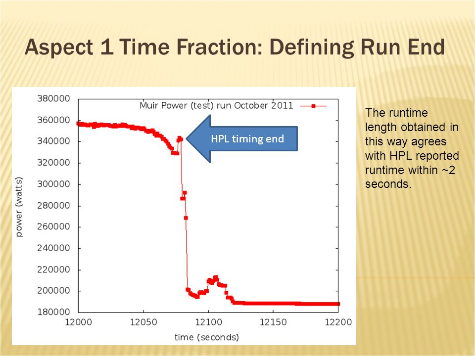 Aspect 1 Time Fraction: Defining Run End HPL timing end The runtime length obtained in this way agrees with HPL reported runtime within ~2 seconds.
