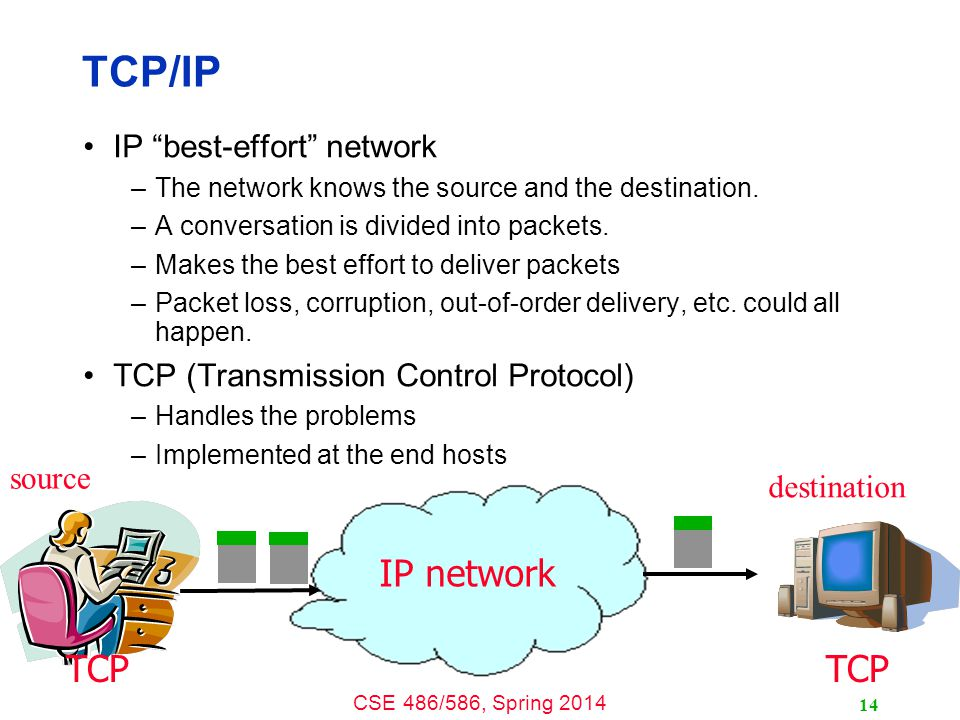 CSE 486/586, Spring 2014 TCP/IP IP best-effort network –The network knows the source and the destination.