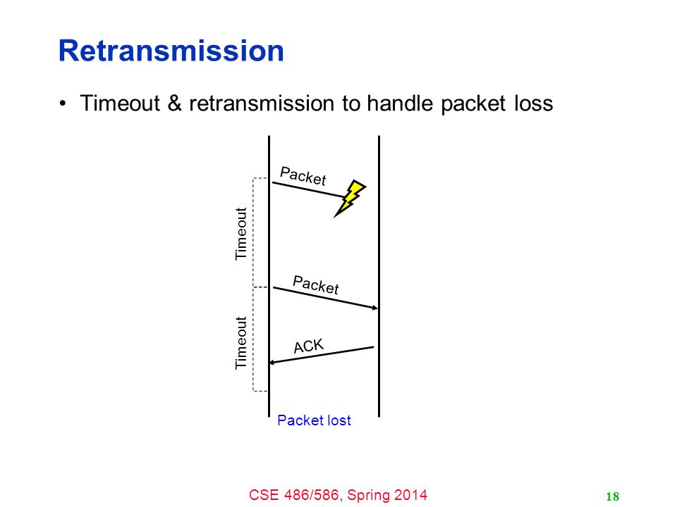 CSE 486/586, Spring 2014 Retransmission Timeout & retransmission to handle packet loss 18 Packet Timeout Packet ACK Timeout Packet lost