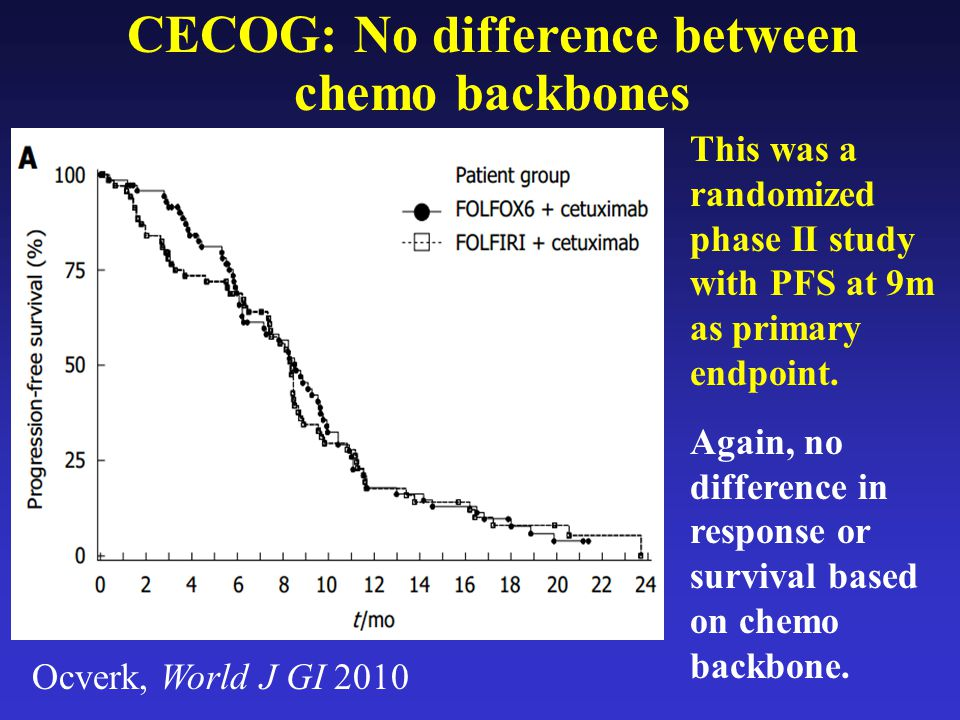 CECOG: No difference between chemo backbones This was a randomized phase II study with PFS at 9m as primary endpoint. Again, no difference in response