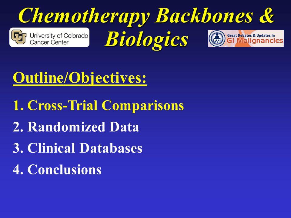 Ongoing Chemo Backbone Trials -MAVERICC (NCT01374425), n=360, randomized pII -FOLFIRI/bev vs FOLFOX/bev -PLANET (NCT00885885), n=80, pII -FOLFIRI/Pmab vs FOLFOX/Pmab -VISNU-1 (NCT01640405), n=350, pIII -FOLFOXIRI/bev vs FOLFOX/bev -CELIM2 (NCT01802645), n=256, pII -FOLFOXIRI vs FOLFIRI + Bev (KRAS MT) or Cetuximab (KRAS WT)