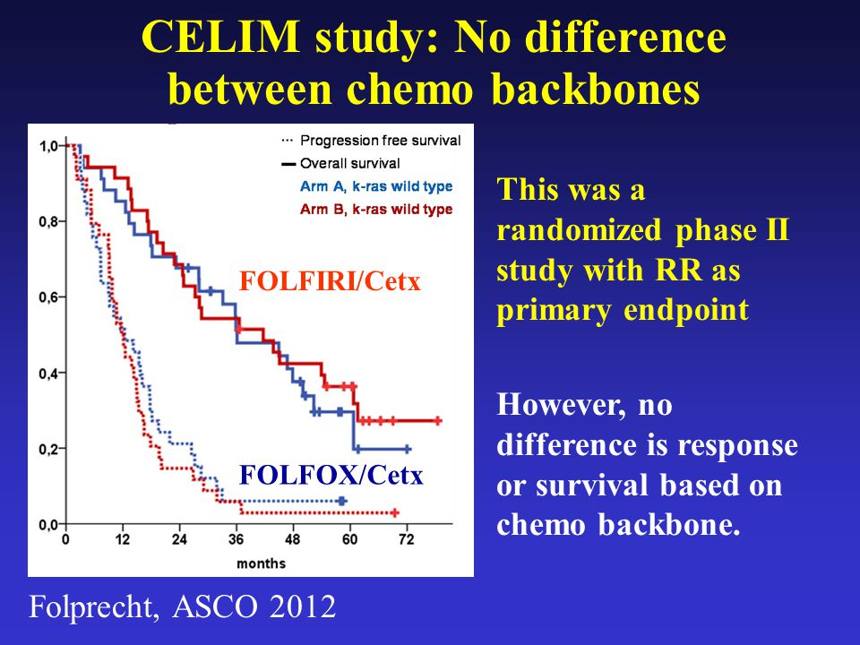 ARIES: adverse events Bendell, Oncologist 2012 Small differences in protocol-specified adverse events with regard to chemo backbone when combined with bev; but overall incidence very low.