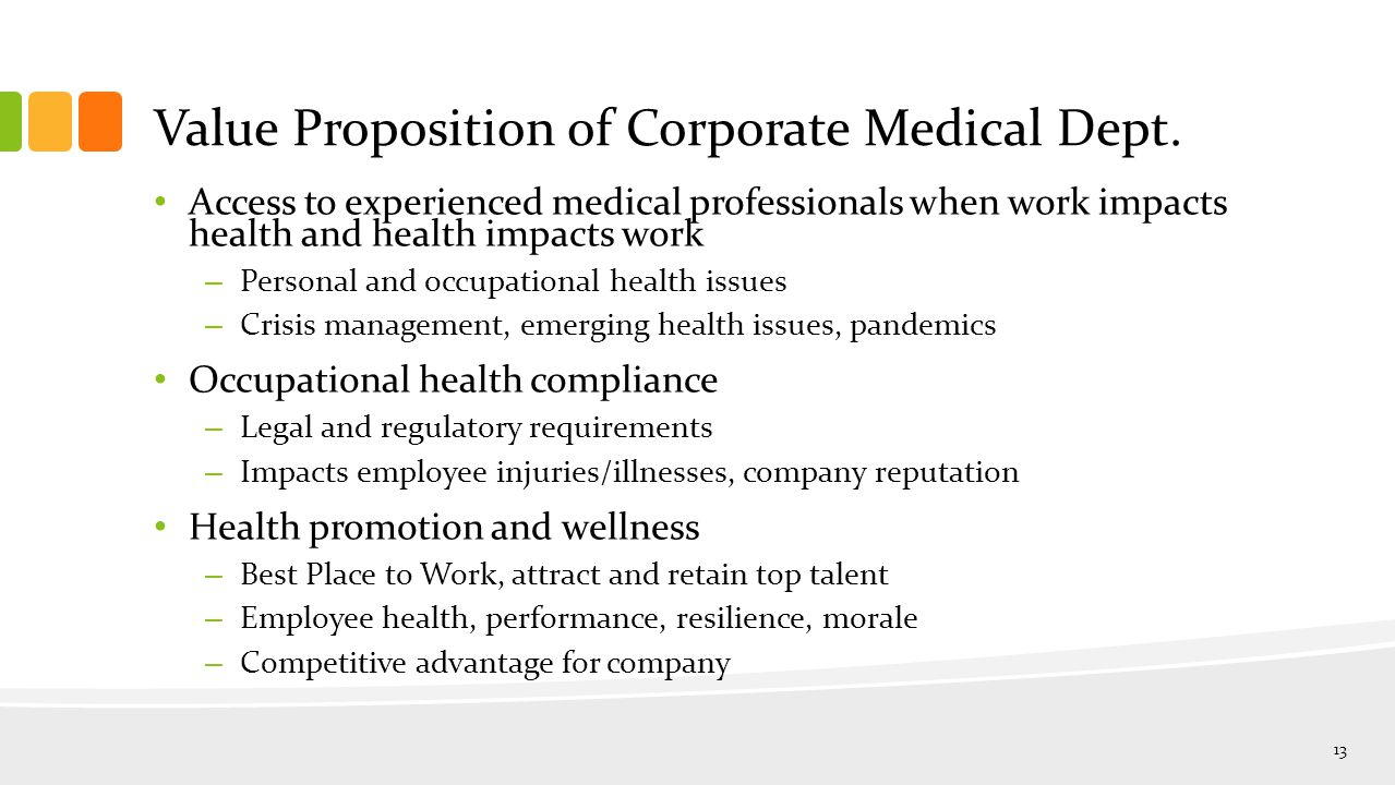 Value Proposition of Corporate Medical Dept.
