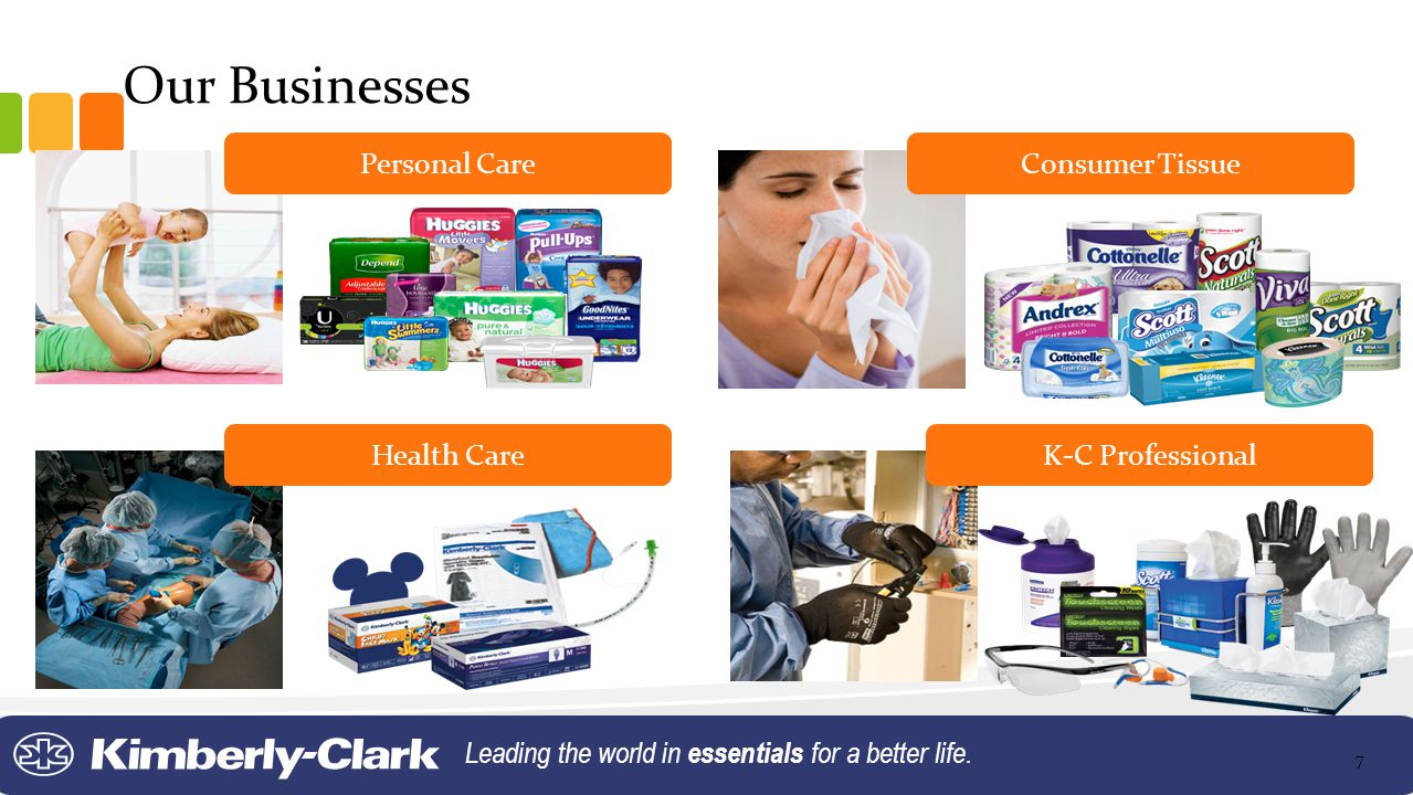 Our Businesses Personal Care Health Care Consumer Tissue K-C Professional Leading the world in essentials for a better life.