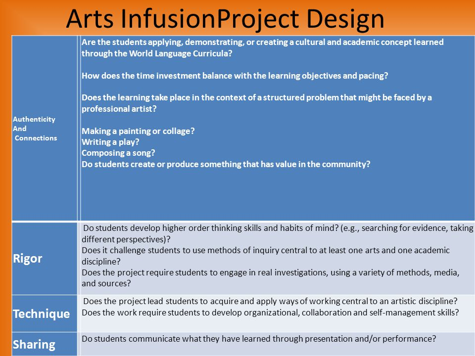 Arts Infusion can develop skills necessary for success in the 21 st century Including: Information & media literacy.