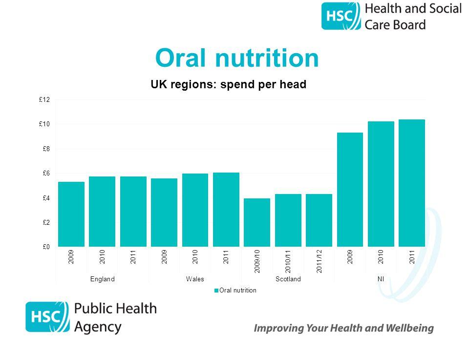 Oral nutrition