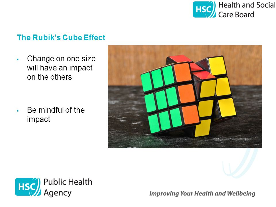The Rubik's Cube Effect  Change on one size will have an impact on the others  Be mindful of the impact