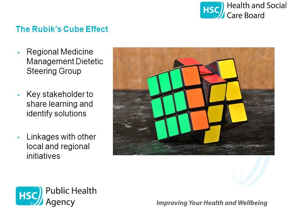 The Rubik's Cube Effect  Regional Medicine Management Dietetic Steering Group  Key stakeholder to share learning and identify solutions  Linkages with other local and regional initiatives