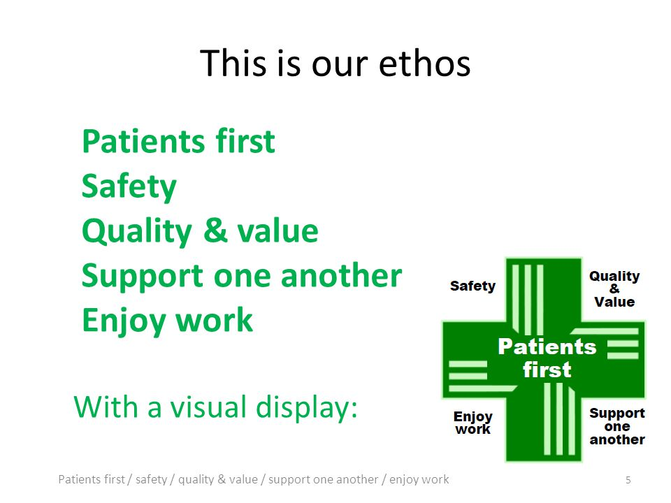 This is our ethos Patients first / safety / quality & value / support one another / enjoy work 5 Patients first Safety Quality & value Support one another Enjoy work With a visual display: