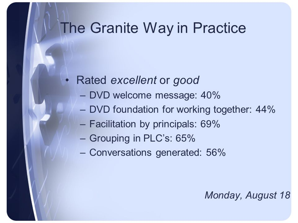 The Granite Way in Practice Rated excellent or good –DVD welcome message: 40% –DVD foundation for working together: 44% –Facilitation by principals: 6