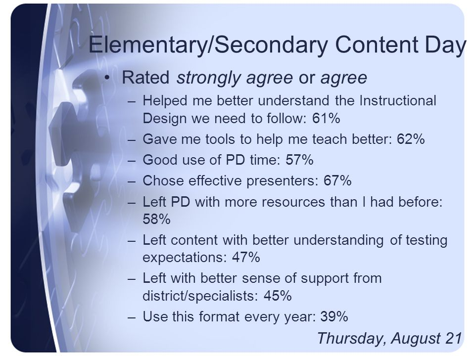 Elementary/Secondary Content Day Rated strongly agree or agree –Helped me better understand the Instructional Design we need to follow: 61% –Gave me t