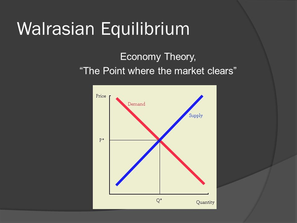 Walrasian Equilibrium Economy Theory, The Point where the market clears
