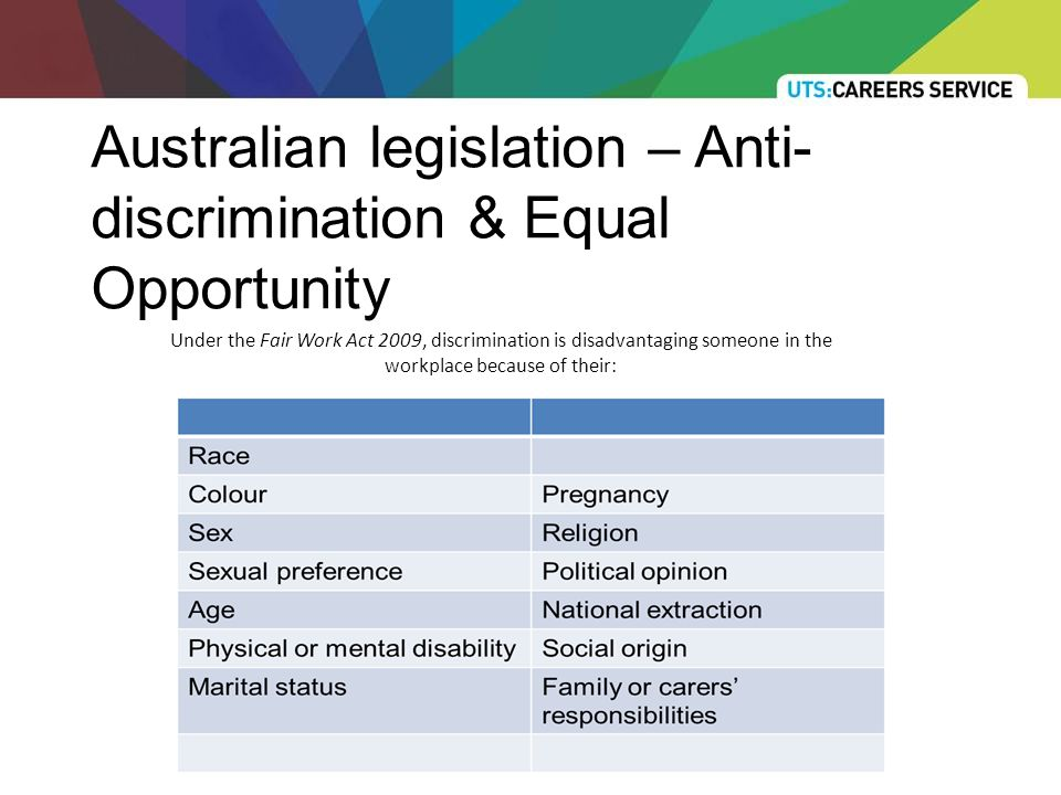 Australian legislation – Anti- discrimination & Equal Opportunity Under the Fair Work Act 2009, discrimination is disadvantaging someone in the workplace because of their: