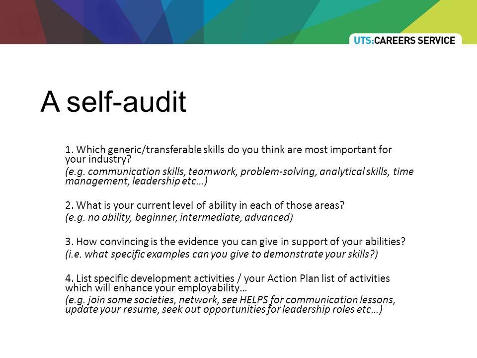 A self-audit 1.