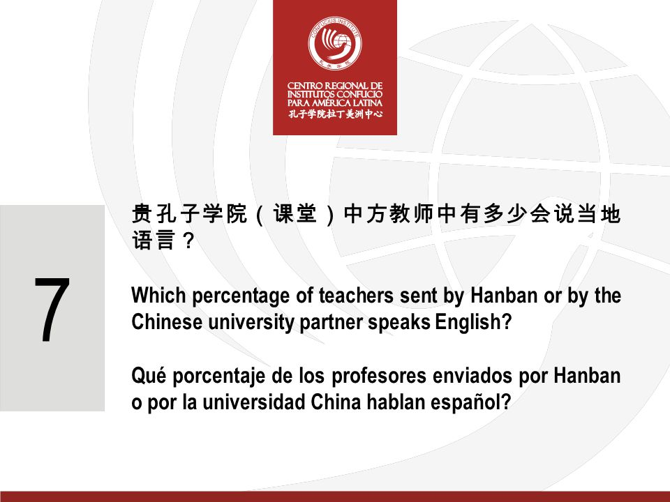 贵孔子学院(课堂)中方教师中有多少会说当地 语言? Which percentage of teachers sent by Hanban or by the Chinese university partner speaks English.
