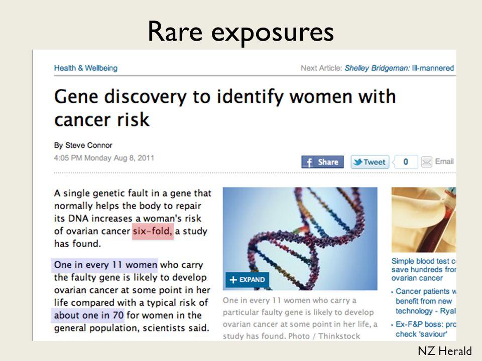 Rare exposures NZ Herald