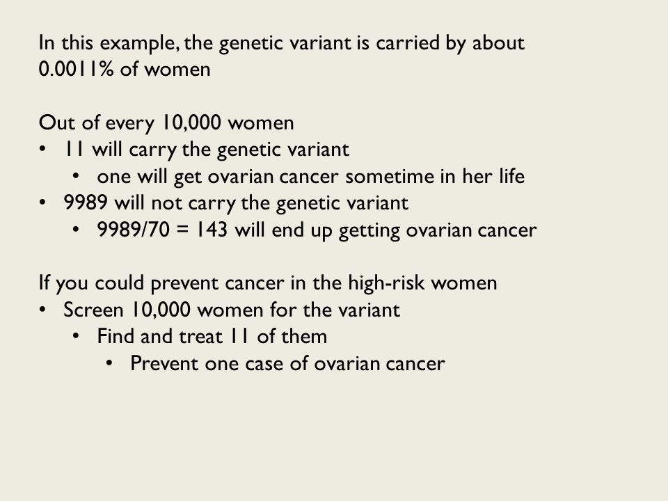 In this example, the genetic variant is carried by about 0.0011% of women Out of every 10,000 women 11 will carry the genetic variant one will get ovarian cancer sometime in her life 9989 will not carry the genetic variant 9989/70 = 143 will end up getting ovarian cancer If you could prevent cancer in the high-risk women Screen 10,000 women for the variant Find and treat 11 of them Prevent one case of ovarian cancer
